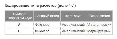 кодирование типа расчетов опционов на МосБирже