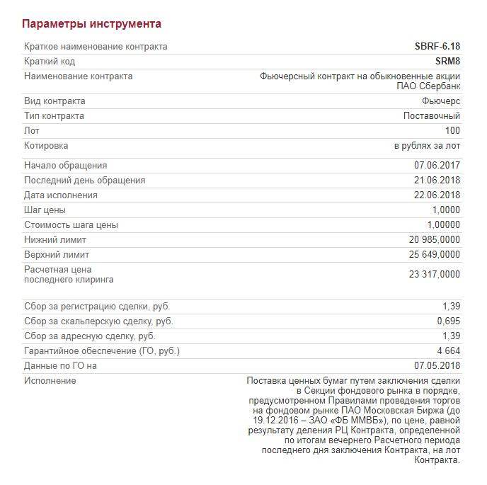 """спецификация фьючерсного контракта на обыкновенные акции ПАО """"Сбербанк"""""""