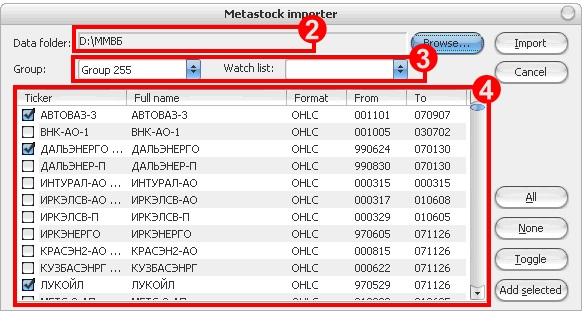 AmiBroker - Metastock importer - Data folder