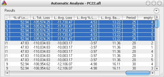 AmiBroker - Automatic Analysis - Optimize - Results